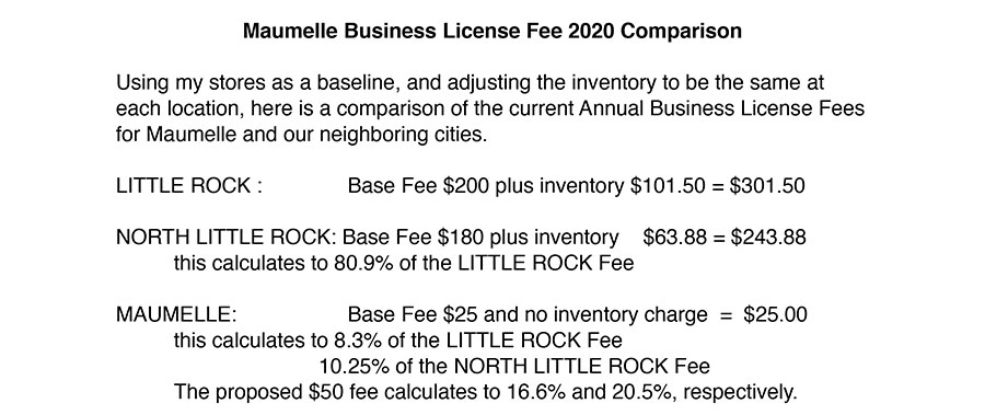2020 Business License Fee proposal